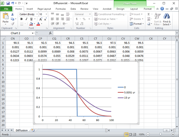 ChemPlugin Modeling with Python: Diffusion and Dispersion