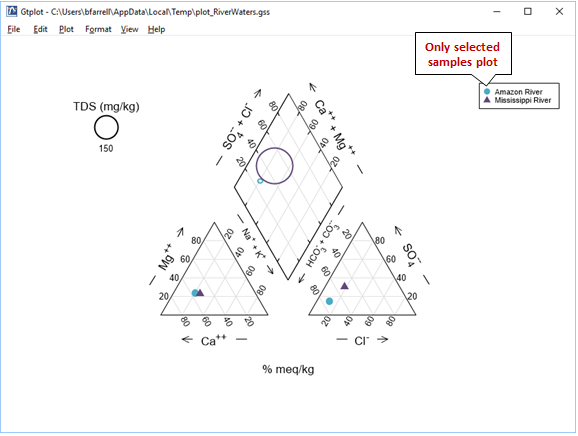 The geochemists workbench online academy gss the geochemists take a moment to explore the other types of plots available in gss under the graphs pulldown some types like the stiff diagram radial plot bar chart ccuart Choice Image